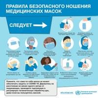 Правила безопасности ношения медицинских масок