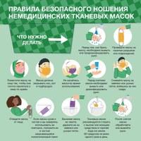 Правила безопасности ношения немедицинских тканевых масок